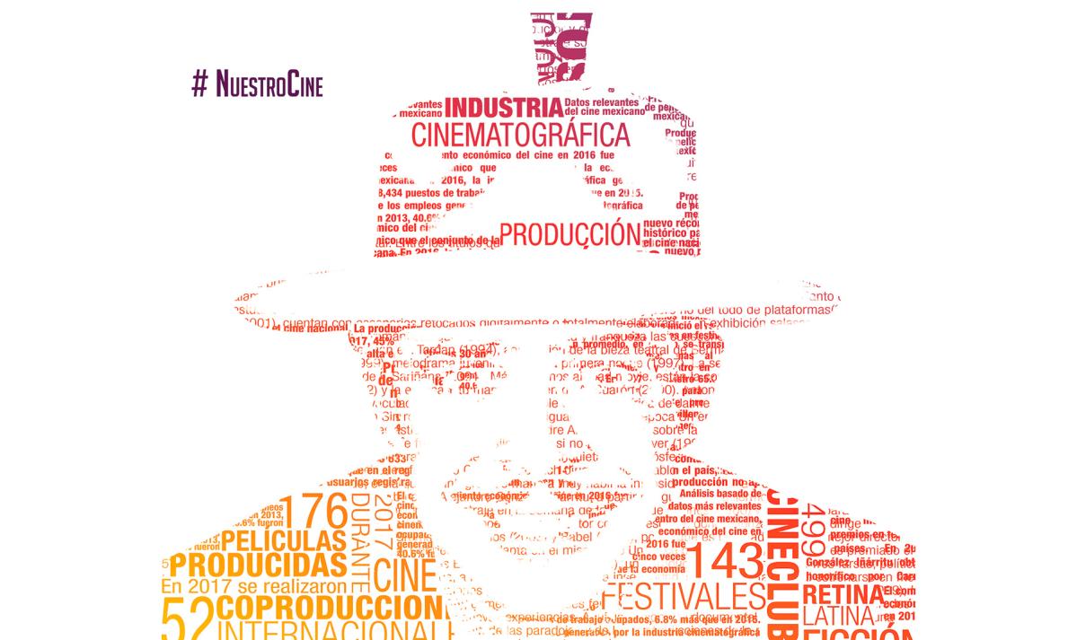 ¡Celebra el 'Día Nacional del Cine Mexicano'!